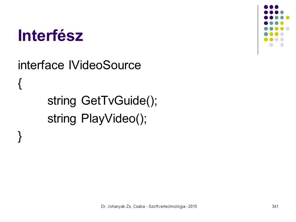 Interfész interface IVideoSource { string GetTvGuide(); string PlayVideo(); } Dr. Johanyák Zs. Csaba - Szoftvertechnológia - 2015341
