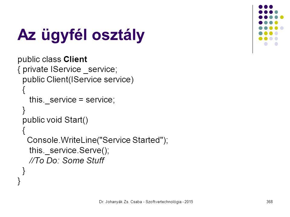 Az ügyfél osztály public class Client { private IService _service; public Client(IService service) { this._service = service; } public void Start() {