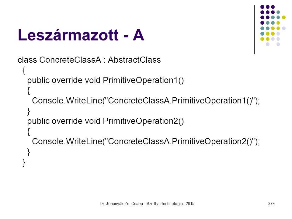 Leszármazott - A class ConcreteClassA : AbstractClass { public override void PrimitiveOperation1() { Console.WriteLine(