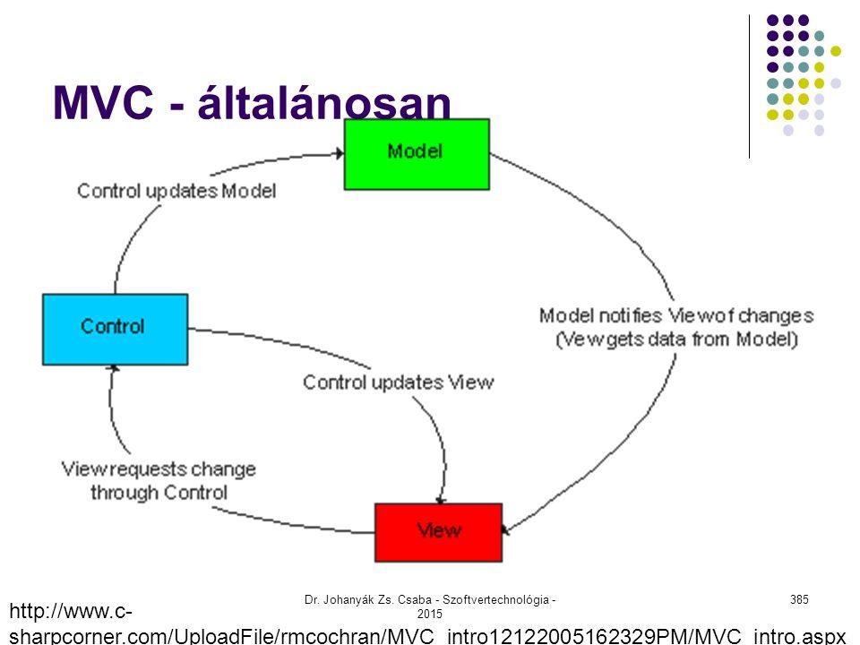 MVC - általánosan Dr. Johanyák Zs. Csaba - Szoftvertechnológia - 2015 385 http://www.c- sharpcorner.com/UploadFile/rmcochran/MVC_intro12122005162329PM