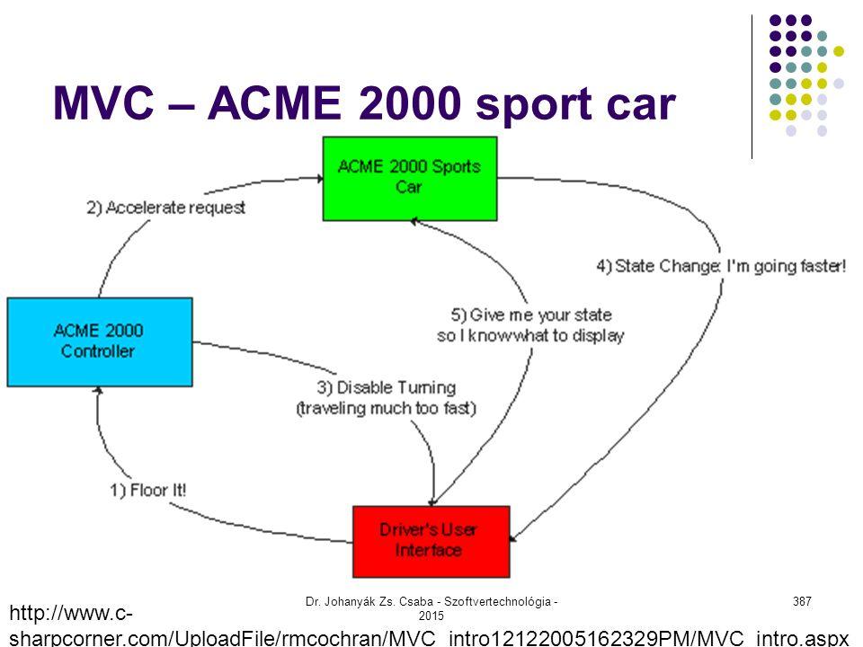 MVC – ACME 2000 sport car Dr. Johanyák Zs. Csaba - Szoftvertechnológia - 2015 387 http://www.c- sharpcorner.com/UploadFile/rmcochran/MVC_intro12122005