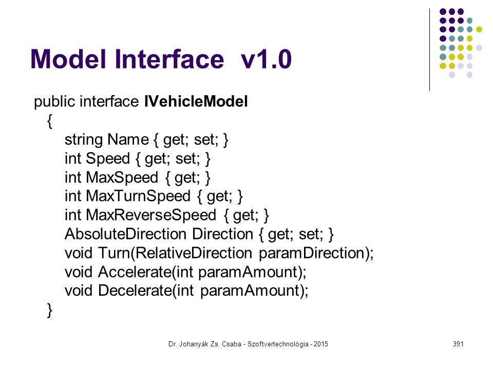 Model Interface v1.0 public interface IVehicleModel { string Name { get; set; } int Speed { get; set; } int MaxSpeed { get; } int MaxTurnSpeed { get;