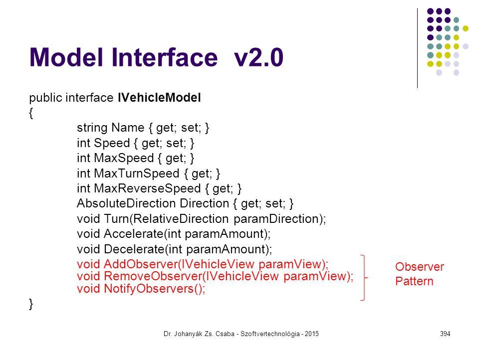 Model Interface v2.0 public interface IVehicleModel { string Name { get; set; } int Speed { get; set; } int MaxSpeed { get; } int MaxTurnSpeed { get;