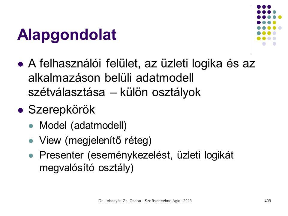 Alapgondolat A felhasználói felület, az üzleti logika és az alkalmazáson belüli adatmodell szétválasztása – külön osztályok Szerepkörök Model (adatmod