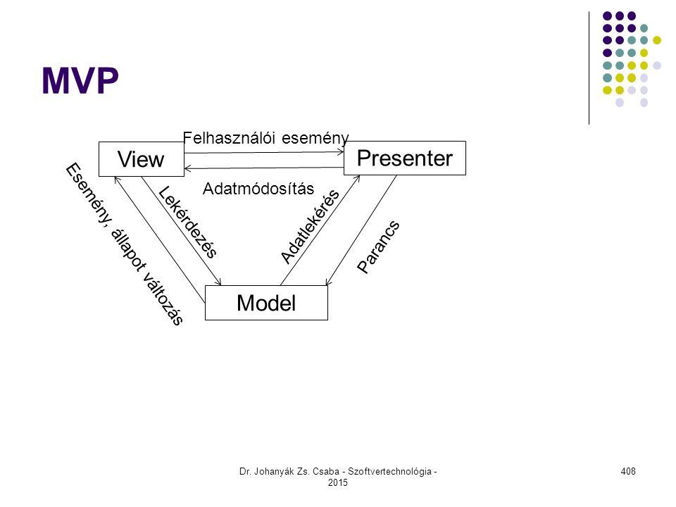 MVP Dr. Johanyák Zs. Csaba - Szoftvertechnológia - 2015 408 View Presenter Model Parancs Adatlekérés Adatmódosítás Felhasználói esemény Esemény, állap