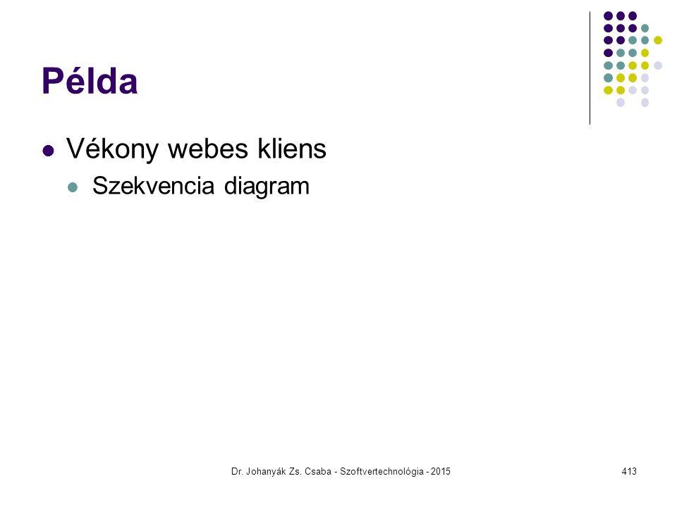Példa Vékony webes kliens Szekvencia diagram Dr. Johanyák Zs. Csaba - Szoftvertechnológia - 2015413