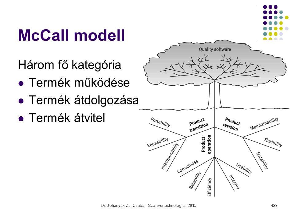 McCall modell Három fő kategória Termék működése Termék átdolgozása Termék átvitel Dr. Johanyák Zs. Csaba - Szoftvertechnológia - 2015429