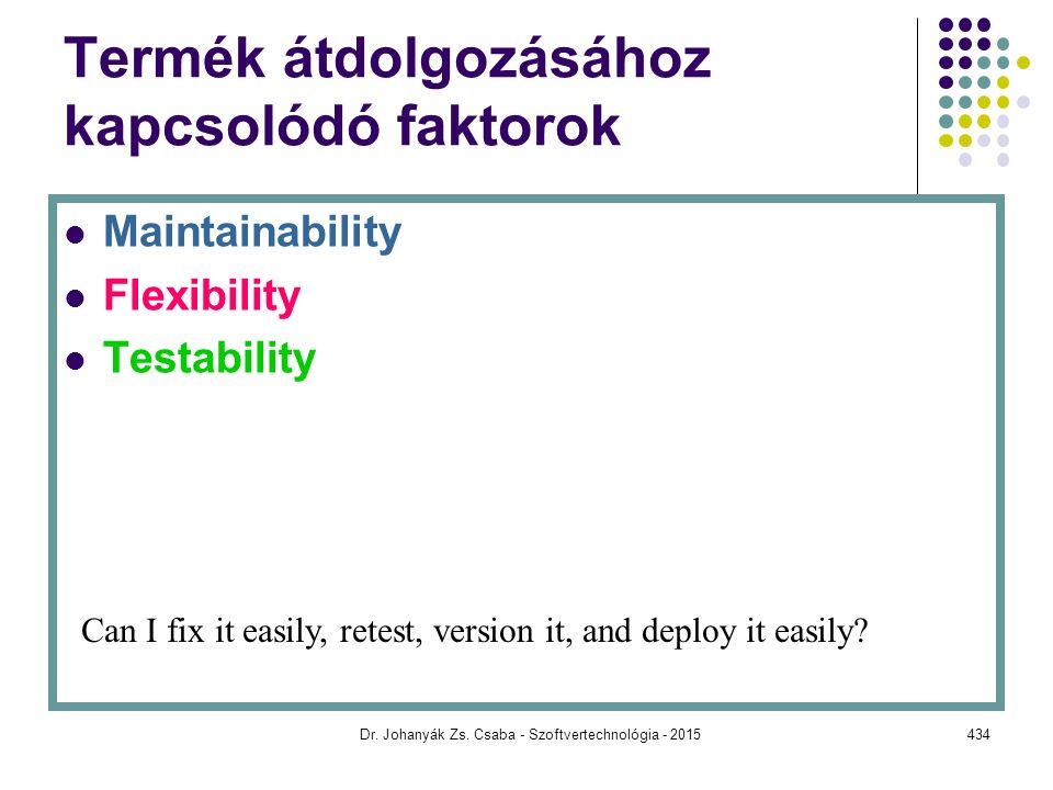Termék átdolgozásához kapcsolódó faktorok Maintainability Flexibility Testability Can I fix it easily, retest, version it, and deploy it easily? Dr. J