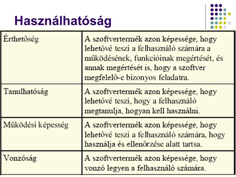 Használhatóság Dr. Johanyák Zs. Csaba - Szoftvertechnológia - 2015444