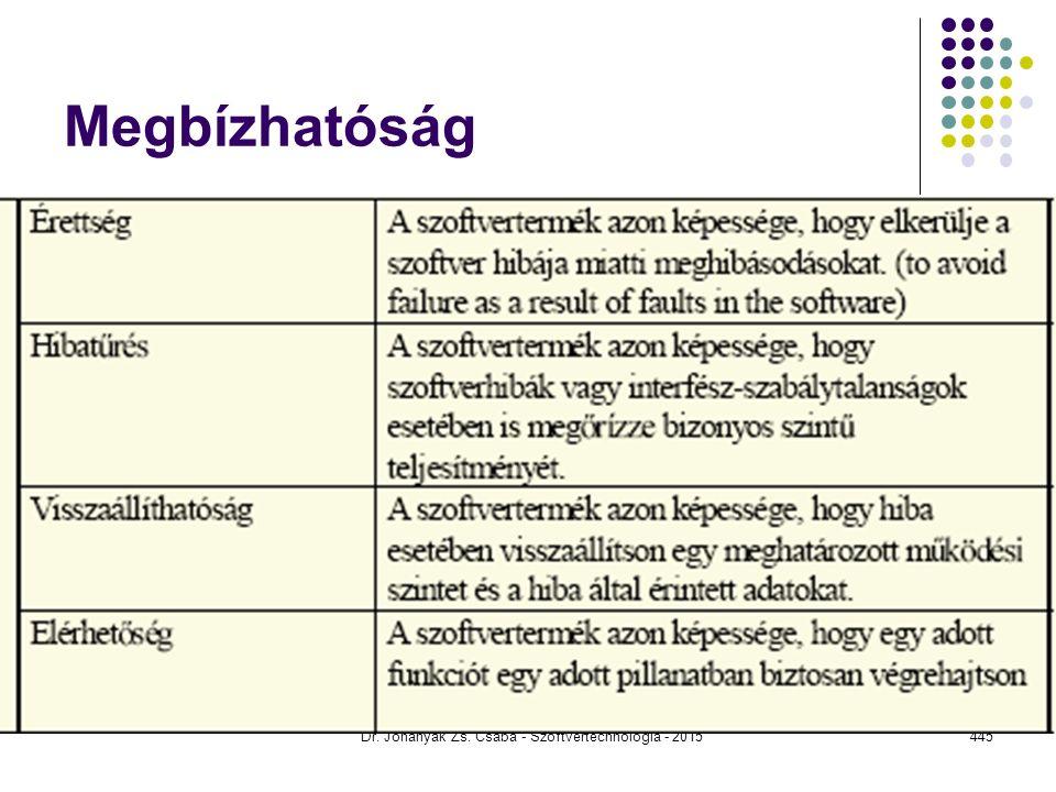 Megbízhatóság Dr. Johanyák Zs. Csaba - Szoftvertechnológia - 2015445