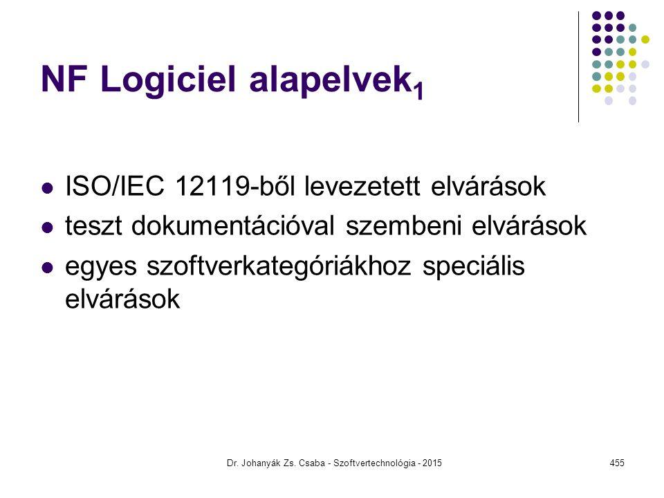 NF Logiciel alapelvek 1 ISO/IEC 12119-ből levezetett elvárások teszt dokumentációval szembeni elvárások egyes szoftverkategóriákhoz speciális elváráso
