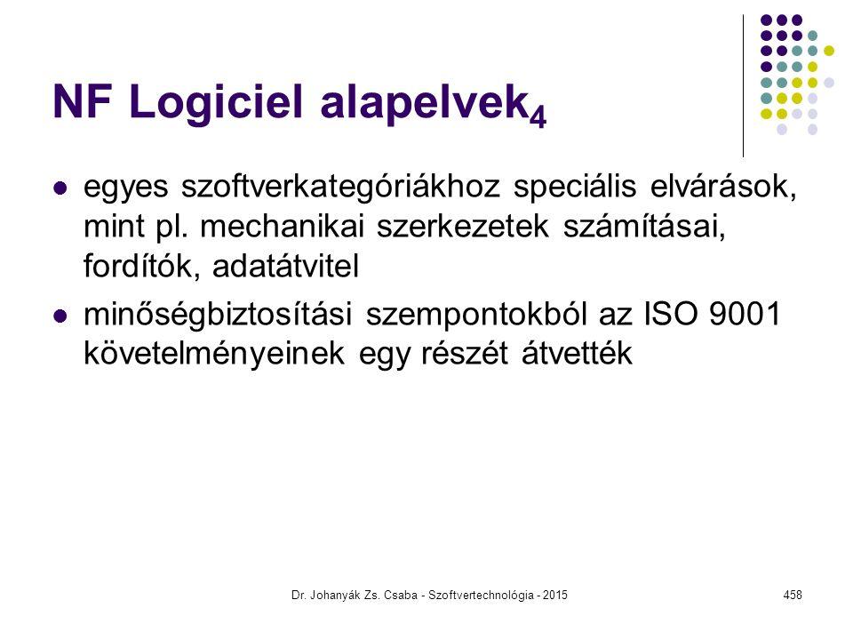 NF Logiciel alapelvek 4 egyes szoftverkategóriákhoz speciális elvárások, mint pl. mechanikai szerkezetek számításai, fordítók, adatátvitel minőségbizt