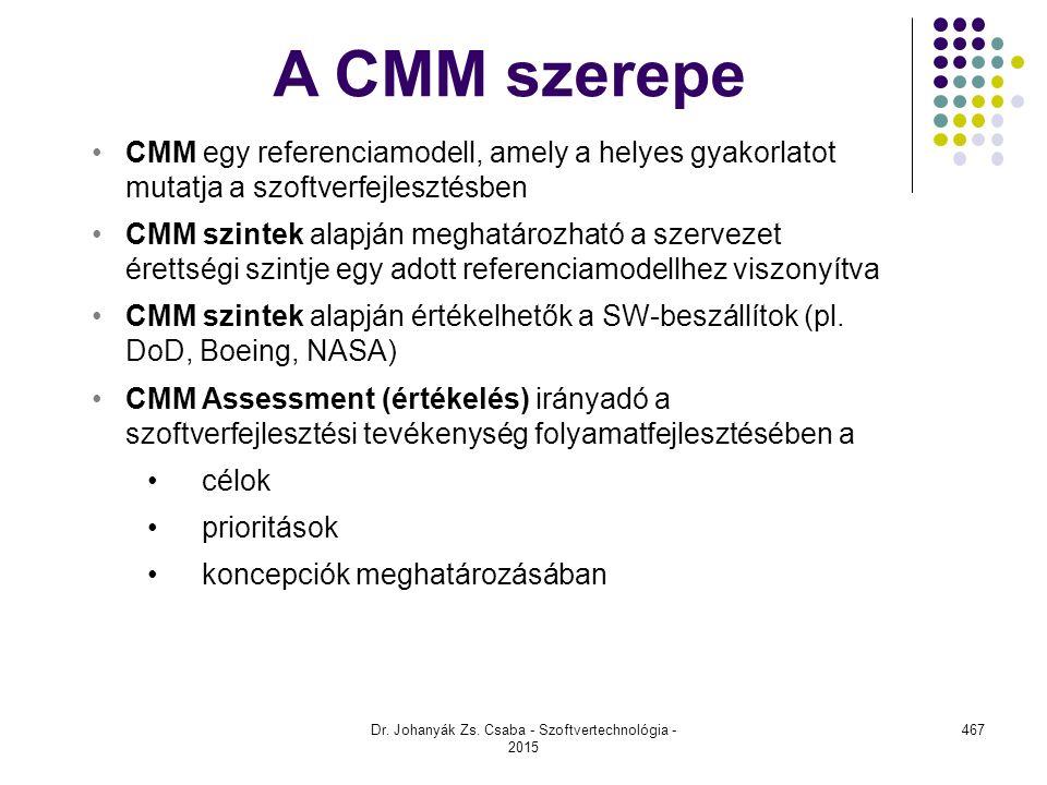 Dr. Johanyák Zs. Csaba - Szoftvertechnológia - 2015 467 A CMM szerepe CMM egy referenciamodell, amely a helyes gyakorlatot mutatja a szoftverfejleszté
