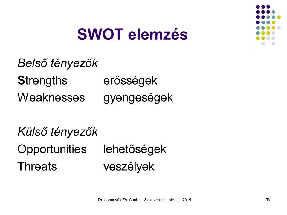 SWOT elemzés Belső tényezők Strengthserősségek Weaknessesgyengeségek Külső tényezők Opportunitieslehetőségek Threatsveszélyek Dr. Johanyák Zs. Csaba -