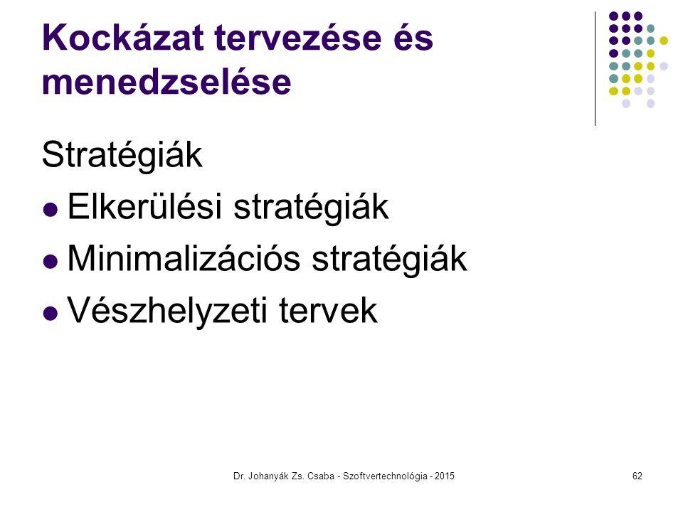 Kockázat tervezése és menedzselése Stratégiák Elkerülési stratégiák Minimalizációs stratégiák Vészhelyzeti tervek Dr. Johanyák Zs. Csaba - Szoftvertec