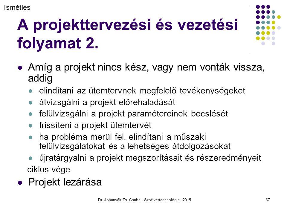 A projekttervezési és vezetési folyamat 2. Amíg a projekt nincs kész, vagy nem vonták vissza, addig elindítani az ütemtervnek megfelelő tevékenységeke