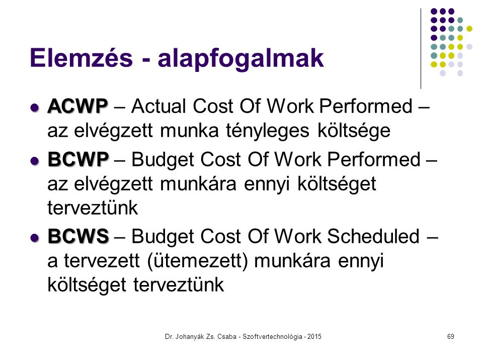 Elemzés - alapfogalmak ACWP ACWP – Actual Cost Of Work Performed – az elvégzett munka tényleges költsége BCWP BCWP – Budget Cost Of Work Performed – a