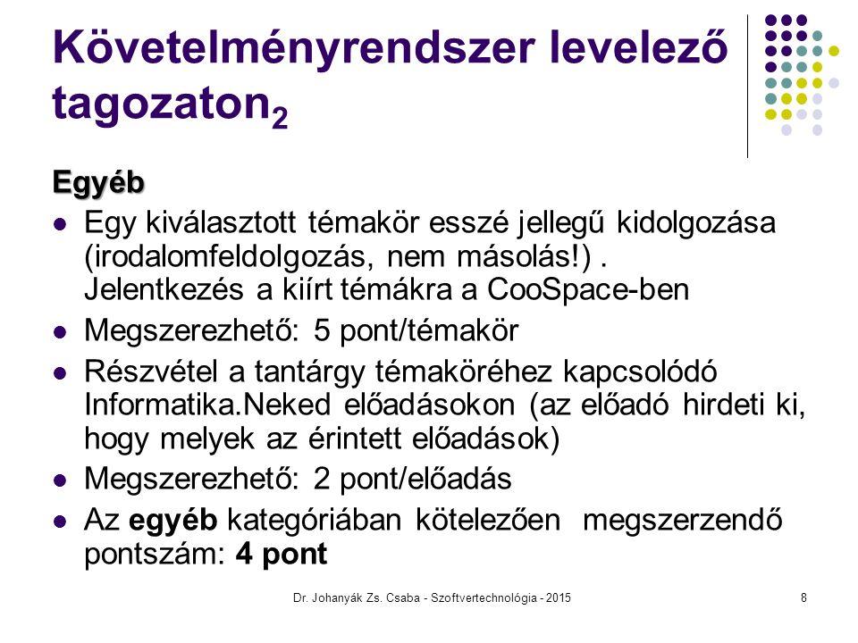 Követelményrendszer levelező tagozaton 2 Egyéb Egy kiválasztott témakör esszé jellegű kidolgozása (irodalomfeldolgozás, nem másolás!). Jelentkezés a k