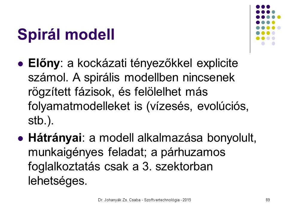 Spirál modell Előny: a kockázati tényezőkkel explicite számol. A spirális modellben nincsenek rögzített fázisok, és felölelhet más folyamatmodelleket
