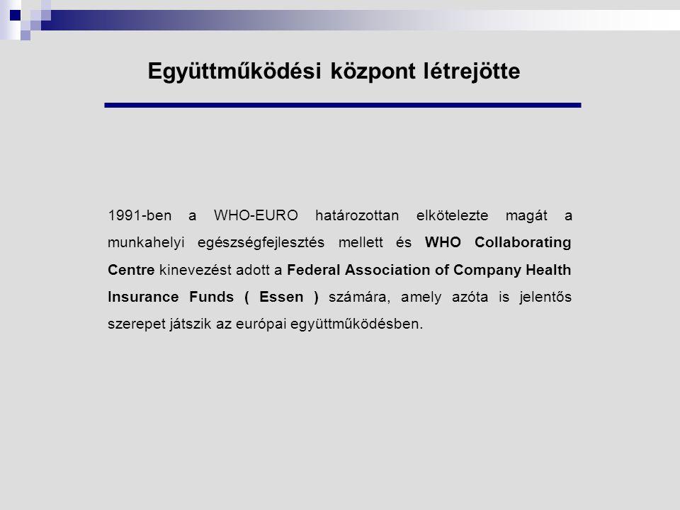 """Hazánk és a nemzetközi együttműködés Kezdettől fogva intenzív és sikeres Az egyesület elkerülte a """"leszálló ágat Tanulunk a nemzeközi tapasztalatból, adaptáljuk a kritériumokat, módszereket A ENWHP is tanul a magyar munkahelyektől, az Egyesület és az Intézet elismert, megbecsült részesei a nemzetközi együttműködésnek E területen az együttműködés számos konkrét előnnyel jár, haszna bizonyítható."""