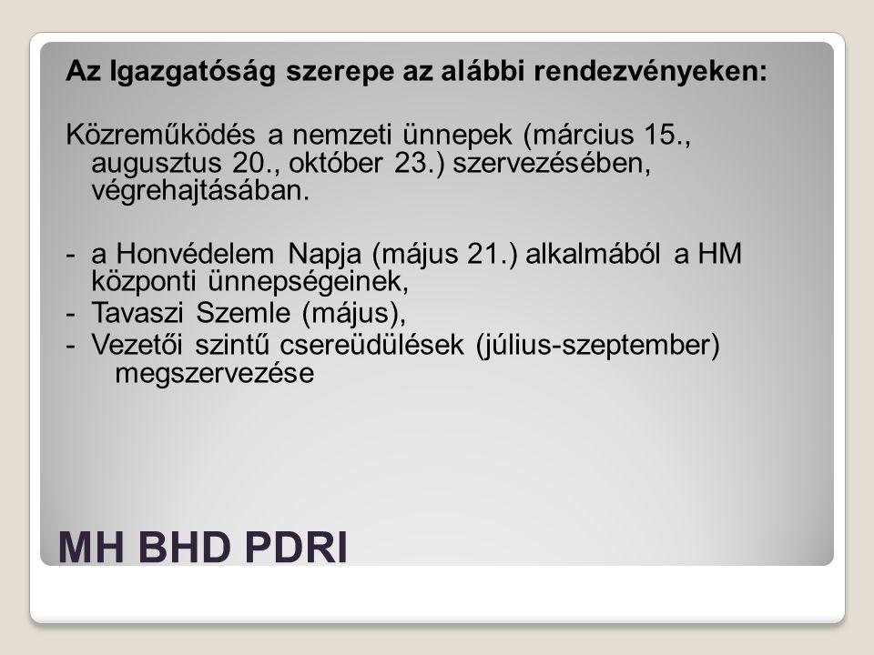 MH BHD PDRI Az Igazgatóság szerepe az alábbi rendezvényeken: Közreműködés a nemzeti ünnepek (március 15., augusztus 20., október 23.) szervezésében, v
