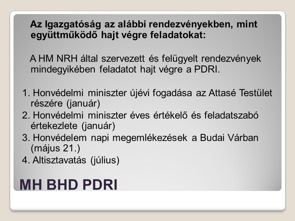 MH BHD PDRI Az Igazgatóság az alábbi rendezvényekben, mint együttműködő hajt végre feladatokat: A HM NRH által szervezett és felügyelt rendezvények mi