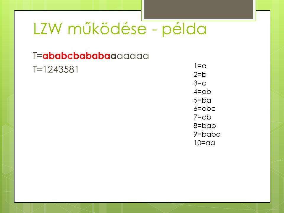 LZW működése - példa T= ababcbababaa aaaaa T=1243581 1=a 2=b 3=c 4=ab 5=ba 6=abc 7=cb 8=bab 9=baba 10=aa