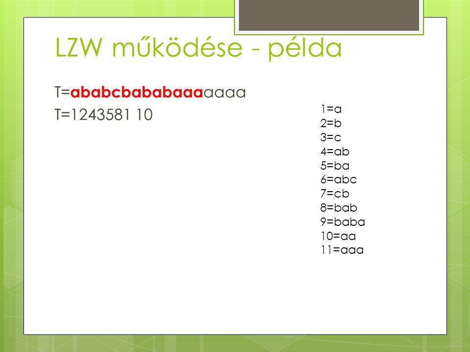 LZW működése - példa T= ababcbababaaa aaaa T=1243581 10 1=a 2=b 3=c 4=ab 5=ba 6=abc 7=cb 8=bab 9=baba 10=aa 11=aaa