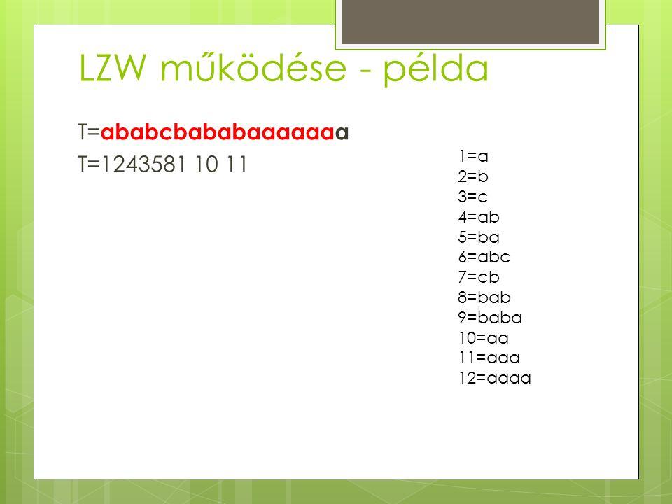 LZW működése - példa T= ababcbababaaaaaaa T=1243581 10 11 1=a 2=b 3=c 4=ab 5=ba 6=abc 7=cb 8=bab 9=baba 10=aa 11=aaa 12=aaaa