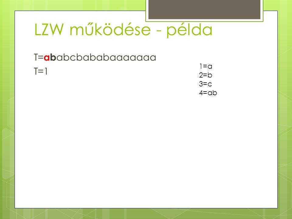 LZW működése - példa T= ab abcbababaaaaaaa T=1 1=a 2=b 3=c 4=ab