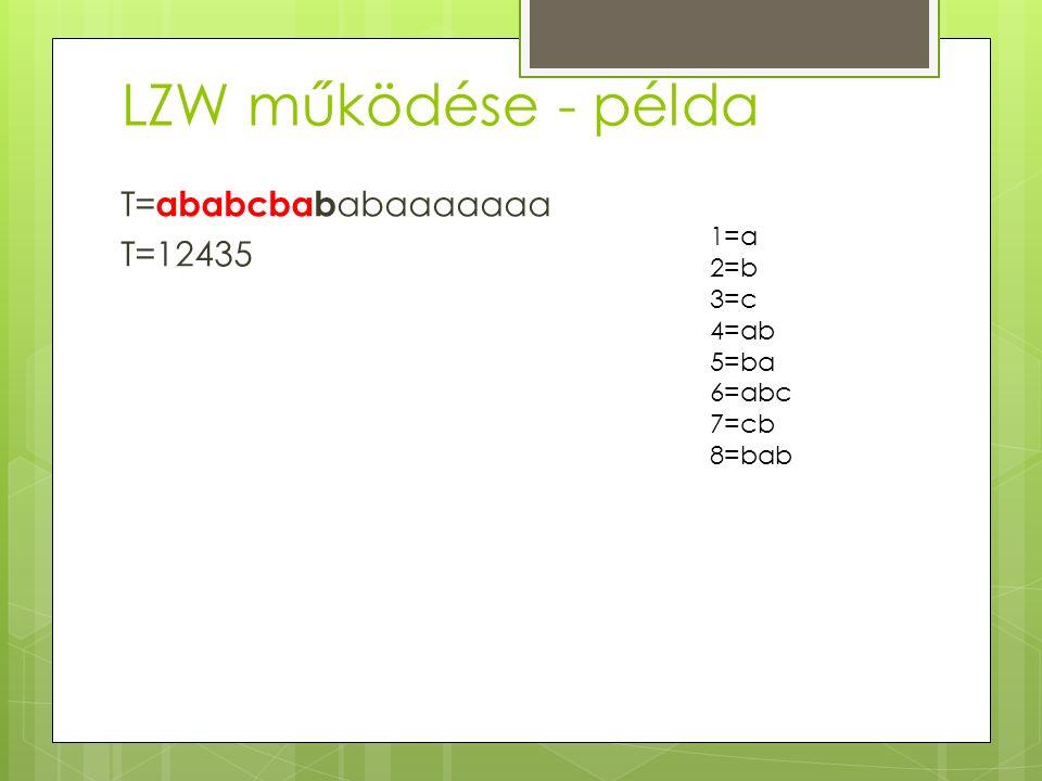 LZW működése - példa T= ababcbababa aaaaaa T=124358 1=a 2=b 3=c 4=ab 5=ba 6=abc 7=cb 8=bab 9=baba