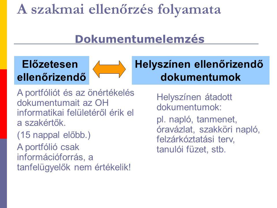 A szakmai ellenőrzés folyamata Dokumentumelemzés Előzetesen ellenőrizendő Helyszínen ellenőrizendő dokumentumok A portfóliót és az önértékelés dokumen