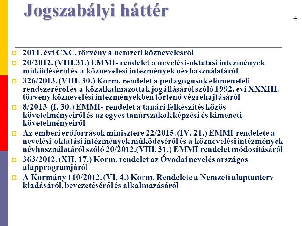 Jogszabályi háttér  2011. évi CXC. törvény a nemzeti köznevelésről  20/2012. (VIII.31.) EMMI- rendelet a nevelési-oktatási intézmények működéséről é