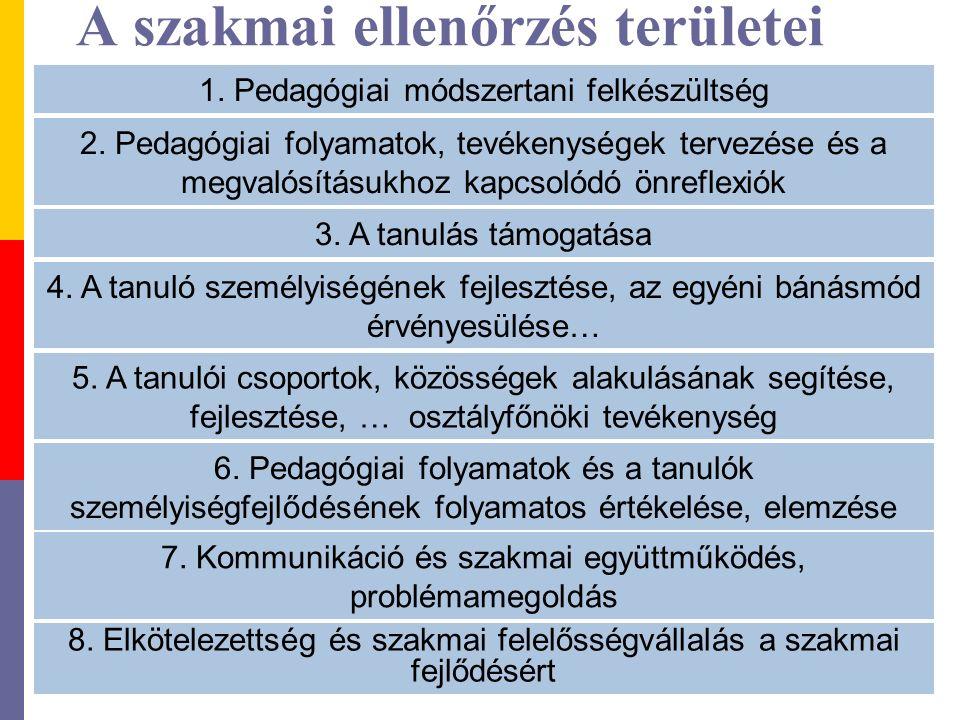 A szakmai ellenőrzés területei 1. Pedagógiai módszertani felkészültség 2. Pedagógiai folyamatok, tevékenységek tervezése és a megvalósításukhoz kapcso