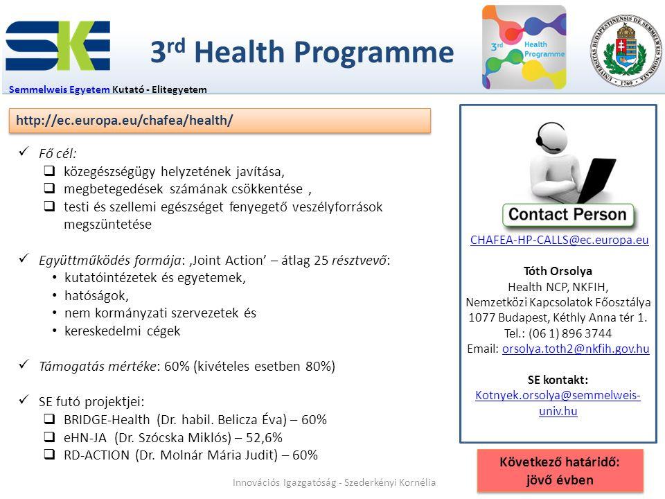 Semmelweis EgyetemSemmelweis Egyetem Kutató - Elitegyetem CHAFEA-HP-CALLS@ec.europa.eu Tóth Orsolya Health NCP, NKFIH, Nemzetközi Kapcsolatok Főosztálya 1077 Budapest, Kéthly Anna tér 1.