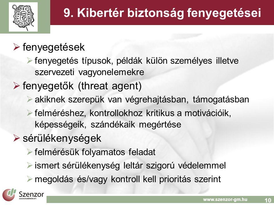 10 www.szenzor-gm.hu 9.