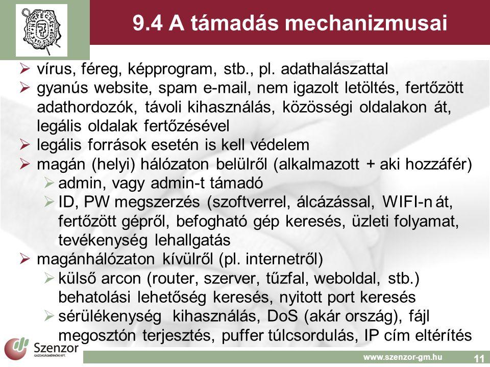 11 www.szenzor-gm.hu 9.4 A támadás mechanizmusai  vírus, féreg, képprogram, stb., pl.
