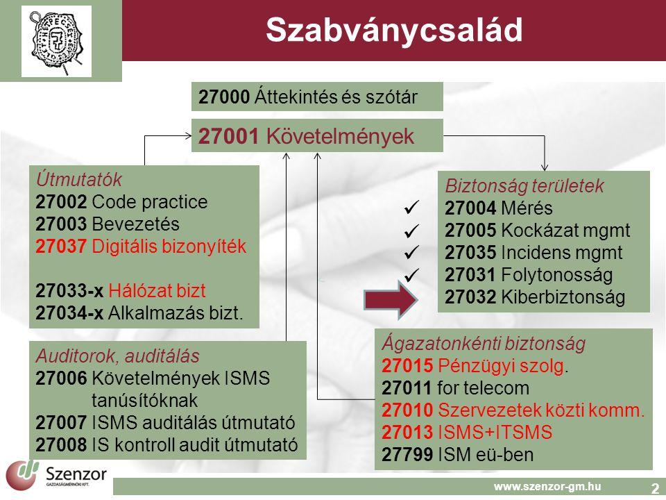 2 Szabványcsalád 27000 Áttekintés és szótár 27001 Követelmények Útmutatók 27002 Code practice 27003 Bevezetés 27037 Digitális bizonyíték 27033-x Hálózat bizt 27034-x Alkalmazás bizt.