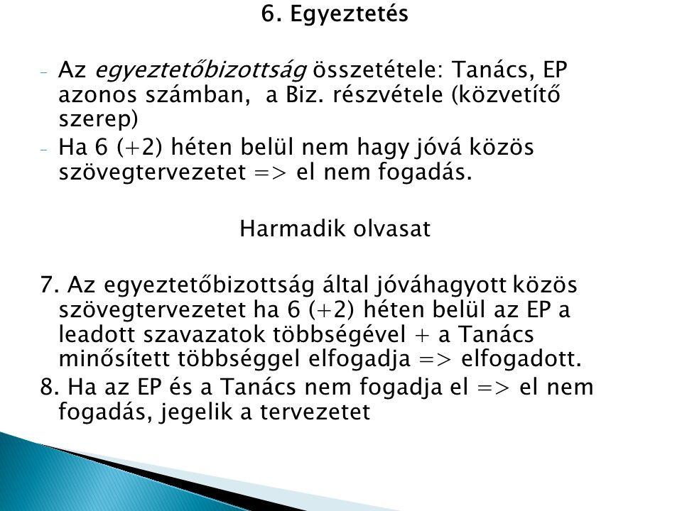6. Egyeztetés - Az egyeztetőbizottság összetétele: Tanács, EP azonos számban, a Biz.