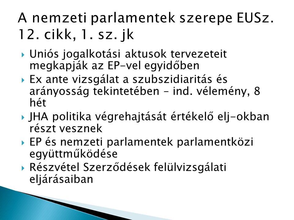  Uniós jogalkotási aktusok tervezeteit megkapják az EP-vel egyidőben  Ex ante vizsgálat a szubszidiaritás és arányosság tekintetében – ind.