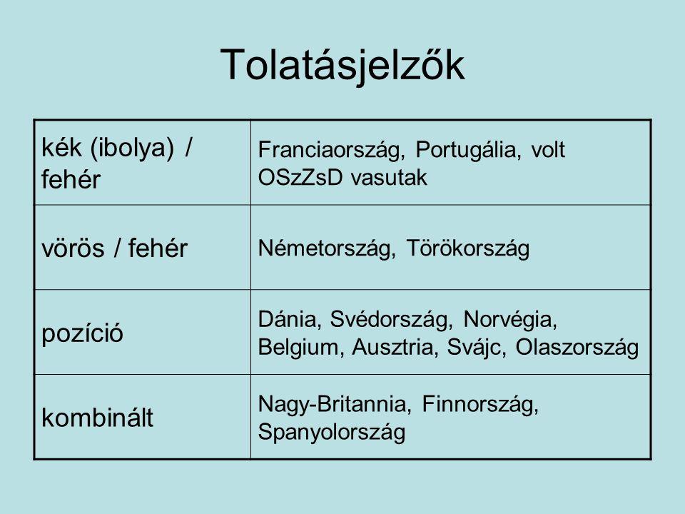 Tolatásjelzők kék (ibolya) / fehér Franciaország, Portugália, volt OSzZsD vasutak vörös / fehér Németország, Törökország pozíció Dánia, Svédország, No