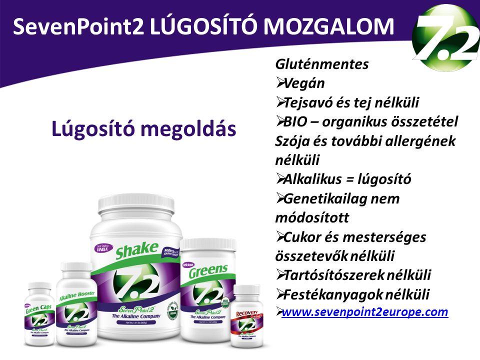 Gluténmentes  Vegán  Tejsavó és tej nélküli  BIO – organikus összetétel Szója és további allergének nélküli  Alkalikus = lúgosító  Genetikailag n
