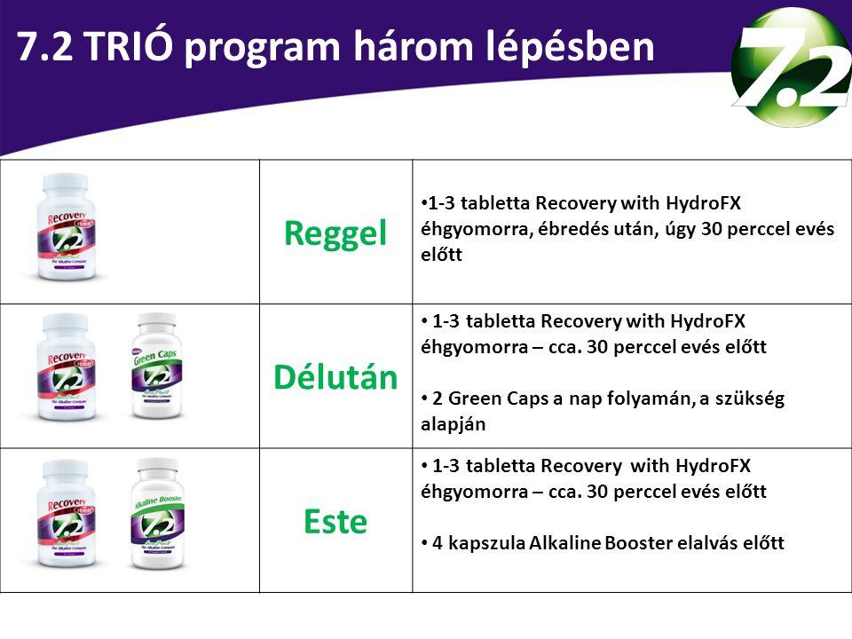 7.2 TRIÓ program három lépésben Reggel 1-3 tabletta Recovery with HydroFX éhgyomorra, ébredés után, úgy 30 perccel evés előtt Délután 1-3 tabletta Rec