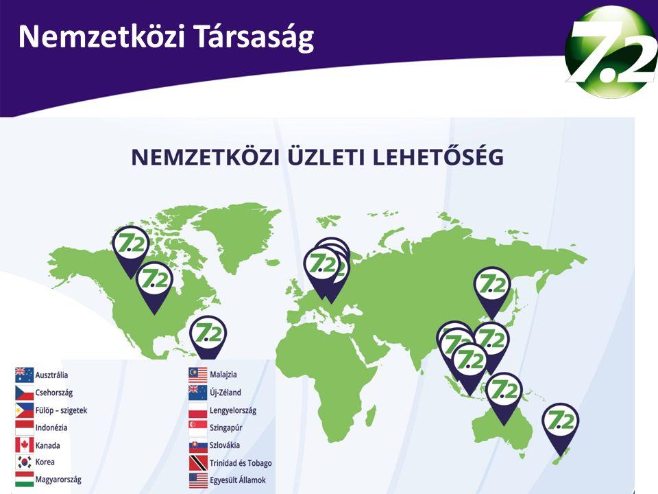 A 100 legmegbízhatóbb társaság www.businessforhome.org 4 év a megalapítástól 14 ország Több mint 3 mil.