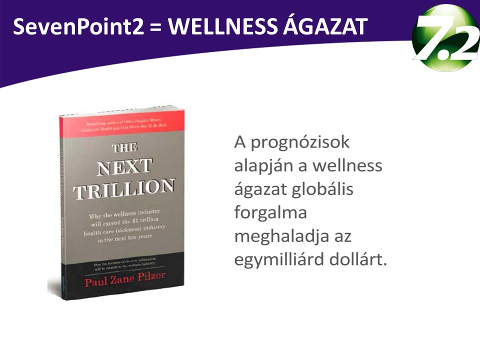 SevenPoint2 = WELLNESS ÁGAZAT