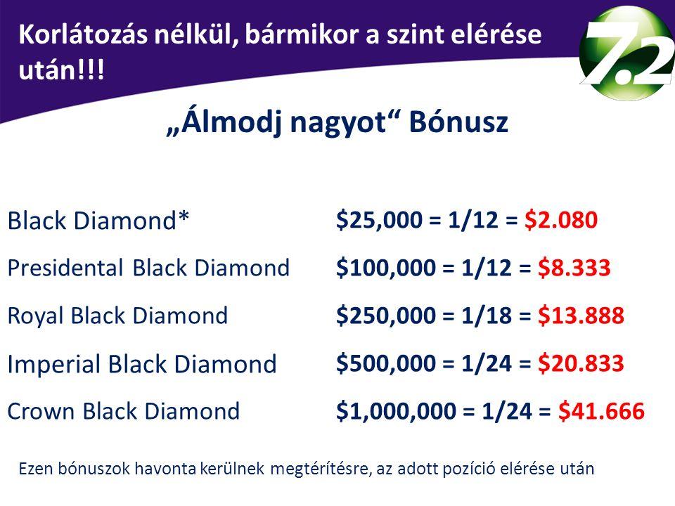 """Korlátozás nélkül, bármikor a szint elérése után!!! """"Álmodj nagyot"""" Bónusz Black Diamond* $25,000 = 1/12 = $2.080 Presidental Black Diamond$100,000 ="""