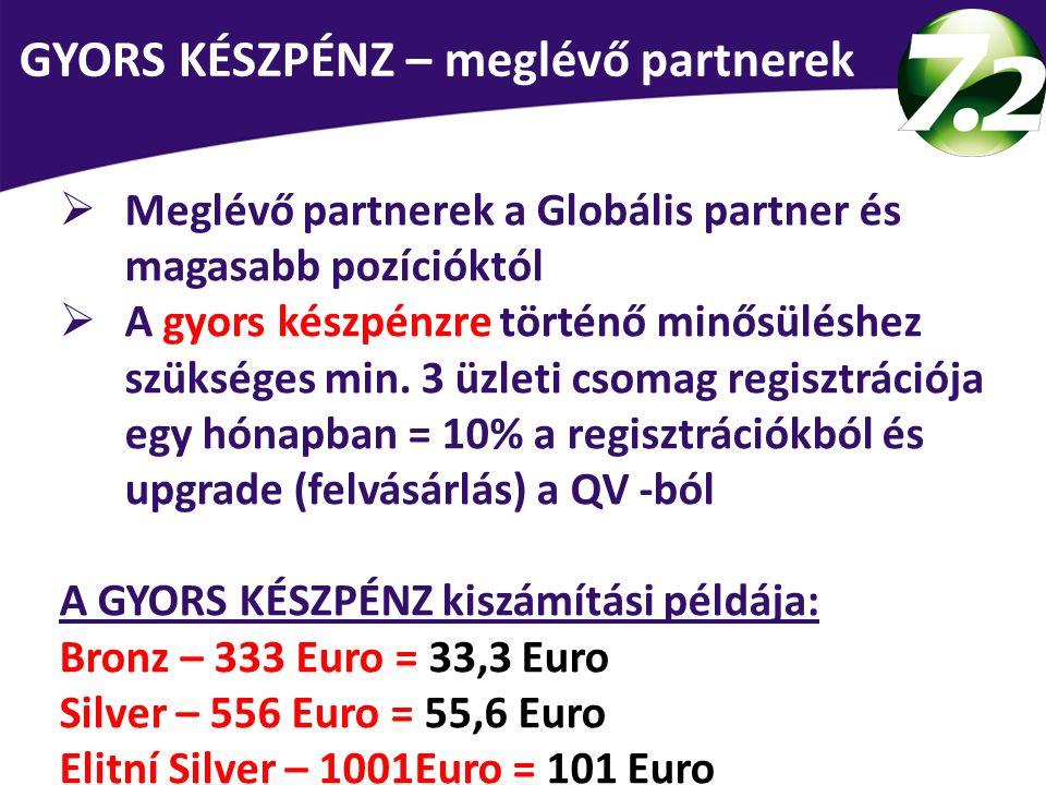  Meglévő partnerek a Globális partner és magasabb pozícióktól  A gyors készpénzre történő minősüléshez szükséges min. 3 üzleti csomag regisztrációja