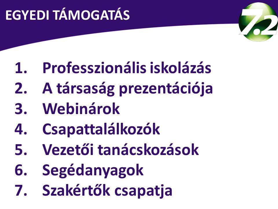 1.Professzionális iskolázás 2.A társaság prezentációja 3.Webinárok 4.Csapattalálkozók 5.Vezetői tanácskozások 6.Segédanyagok 7.Szakértők csapatja 3 sk