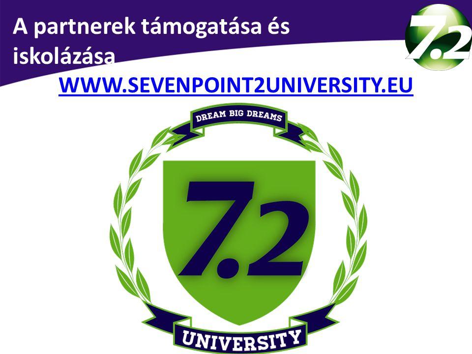 A partnerek támogatása és iskolázása WWW.SEVENPOINT2UNIVERSITY.EU