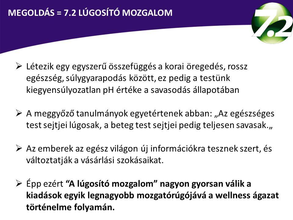 7.2 TRIÓ program három lépésben Reggel 1-3 tabletta Recovery with HydroFX éhgyomorra, ébredés után, úgy 30 perccel evés előtt Délután 1-3 tabletta Recovery with HydroFX éhgyomorra – cca.